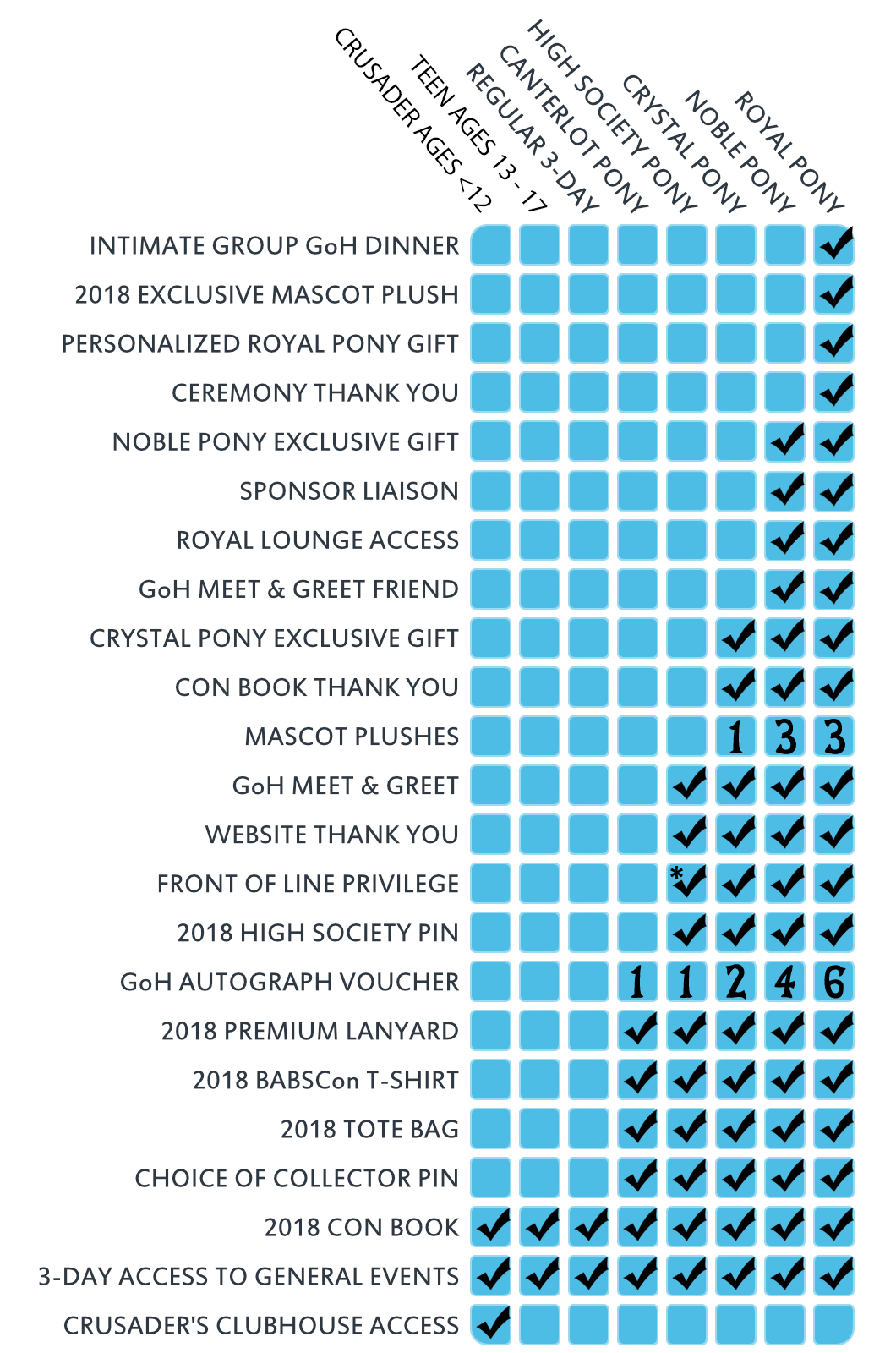BABSCon memberships